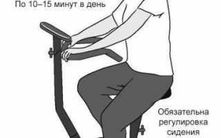 Когда можно делать массаж после эндопротезирования коленного сустава