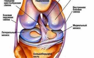 Резкая боль при разгибании коленного сустава: к какому врачу обратиться