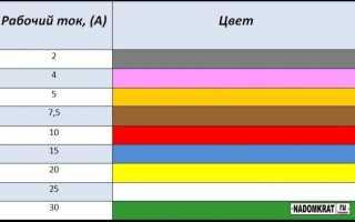 Схема реле и предохранителей лада приора
