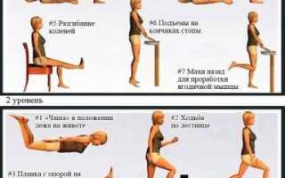 Вес эндопротеза коленного сустава