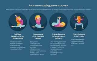 Комплекс упражнений для раскрытия тазобедренных суставов