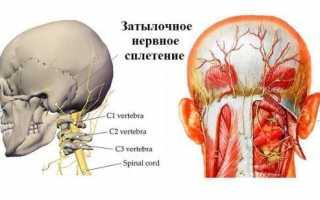 Почему шея болит сзади