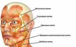 Болит вся правая сторона головы лица
