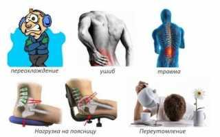 Острый хондроз: симптомы и лечение. что делать при ухудшении состояния