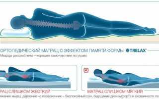 Ортопедические матрасы trelax