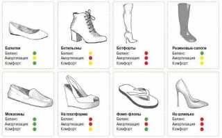 Ортопедические туфли для женщин