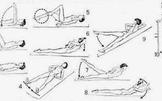 Упражнения при гонартрозе коленного сустава: правила и техника выполнения, видео