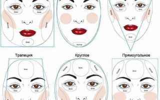 Скульптурирование лица: пошаговая фото и видео инструкция по нанесению, рейтинг лучших средств