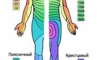 Головокружение и онемение конечностей: как избавиться от симптомов