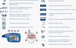 Описание и настройка функций сигнализации шерхан 5: как установить и отключить свободные руки, турботаймер и другие опции