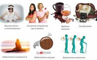 Симптомы и лечение остеопороза шейного отдела позвоночника?